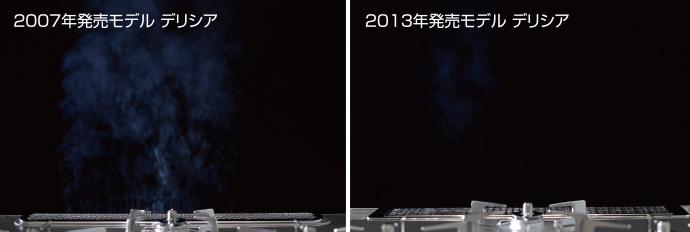 2007年発売モデル&2013年発売モデルの煙の量を比較 2007年発売モデルはRHS71WGシリーズ、 2013年発売モデルはRHS71W15Gシリーズを使用。 さんま4尾をグリル上下強火で焼いている状態<リンナイ(株)調べ> スモークオフ機能は2010年発売モデルより搭載されています。