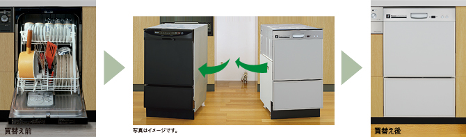 http://rinnai.jp/products/kitchen/kitchen_dryer/img/thumb/kd_front_lineup_01_01.jpg